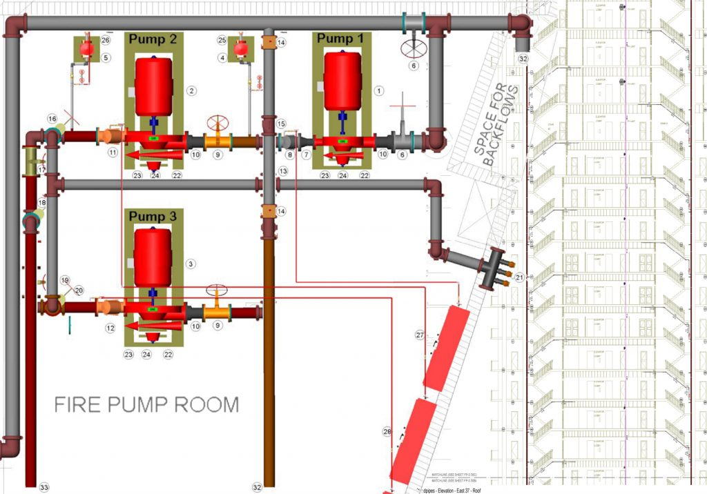 Fire Sprinkler System Design for Echo Brickell Building