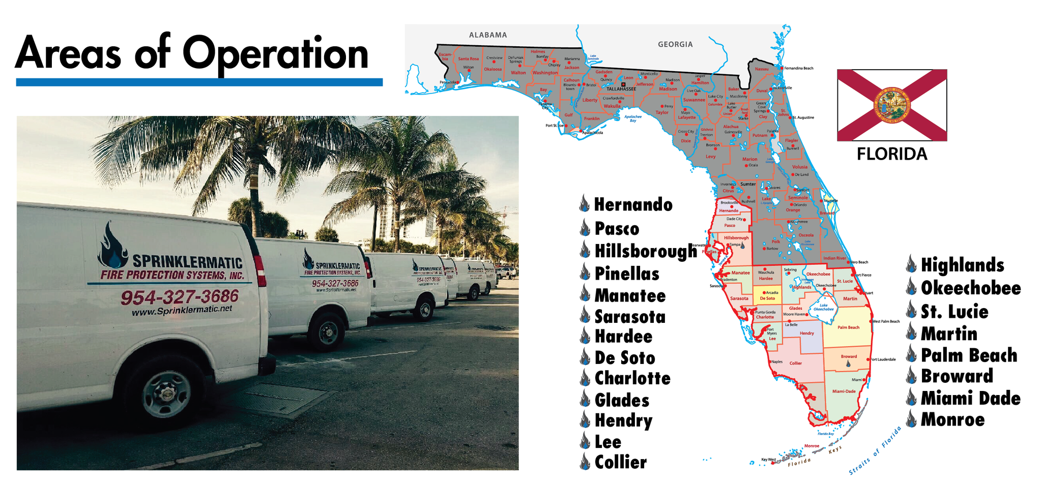 Fire Protection Tampa Florida offered by Sprinklermatic